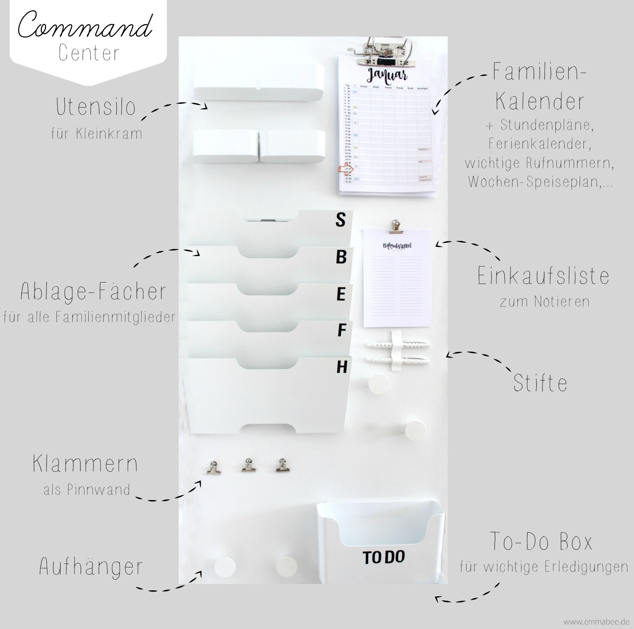 DIY} Mehr Durchblick und Ordnung mit dem Familien Command-Center ...